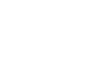 "Item:	Currency 012 Country:	Nigeria People:	Igbo Size:	6 "" / 1"